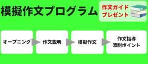 模擬面接プログラム4